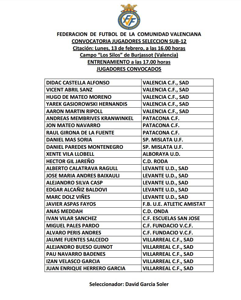 Iv n vilar convocado con la selecci n valenciana sub 12 for Federacion valenciana de futbol